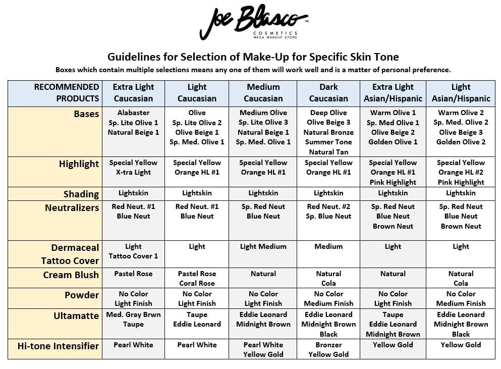 Joe Blasco Cosmetics Makeup Color Matching Cart 1