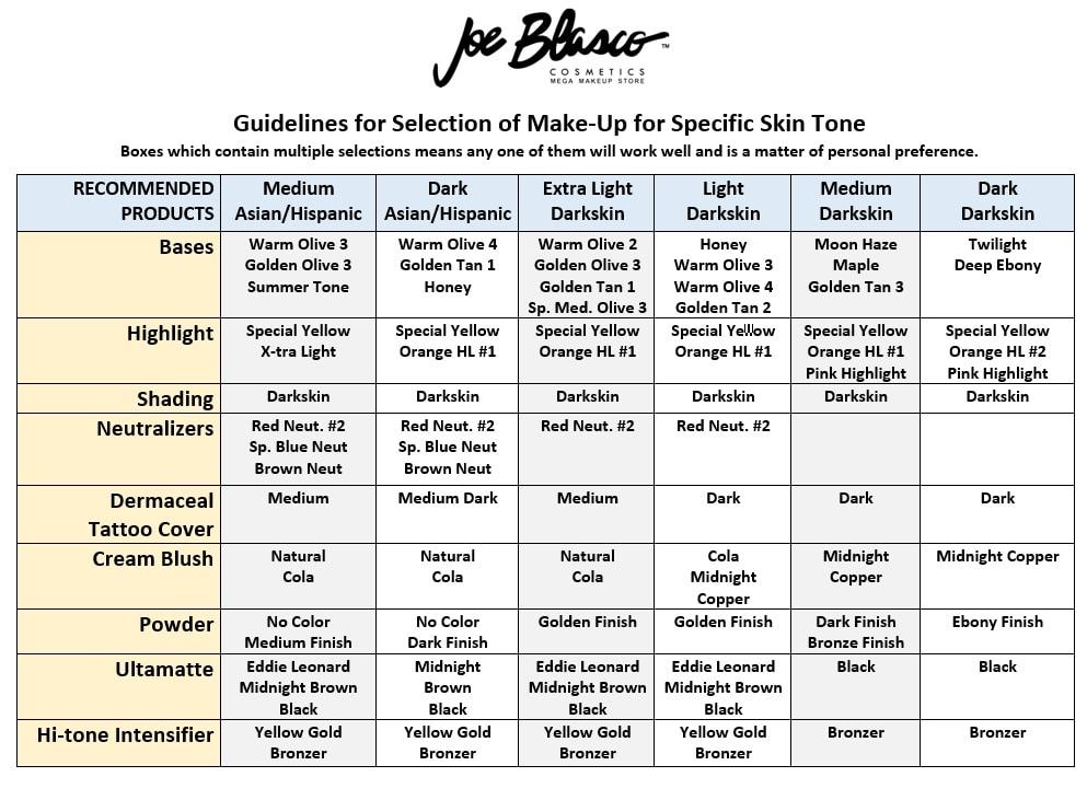 Joe Blasco Cosmetics Makeup Color Matching Cart 2